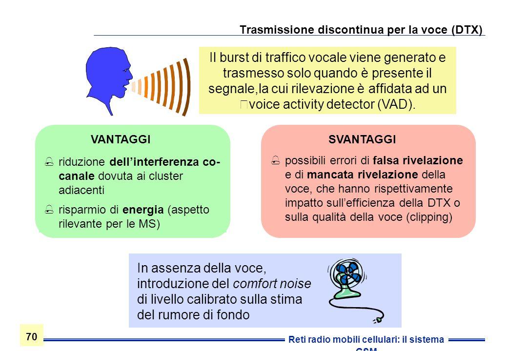 Trasmissione discontinua per la voce (DTX)