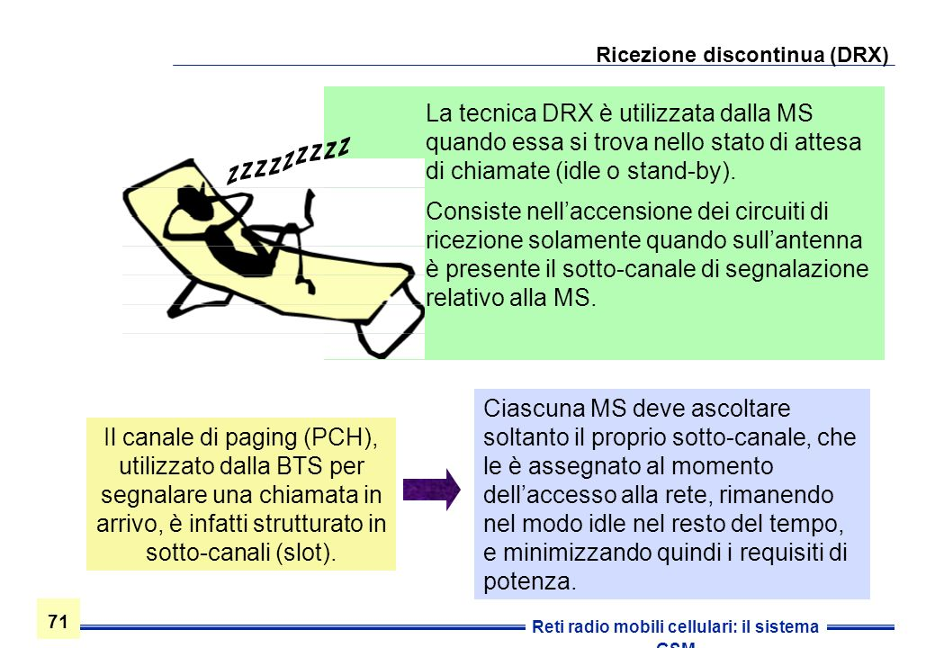 Ricezione discontinua (DRX)