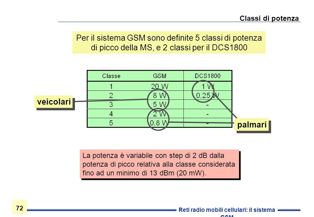 Classi di potenza Per il sistema GSM sono definite 5 classi di potenza di picco della MS, e 2 classi per il DCS1800.