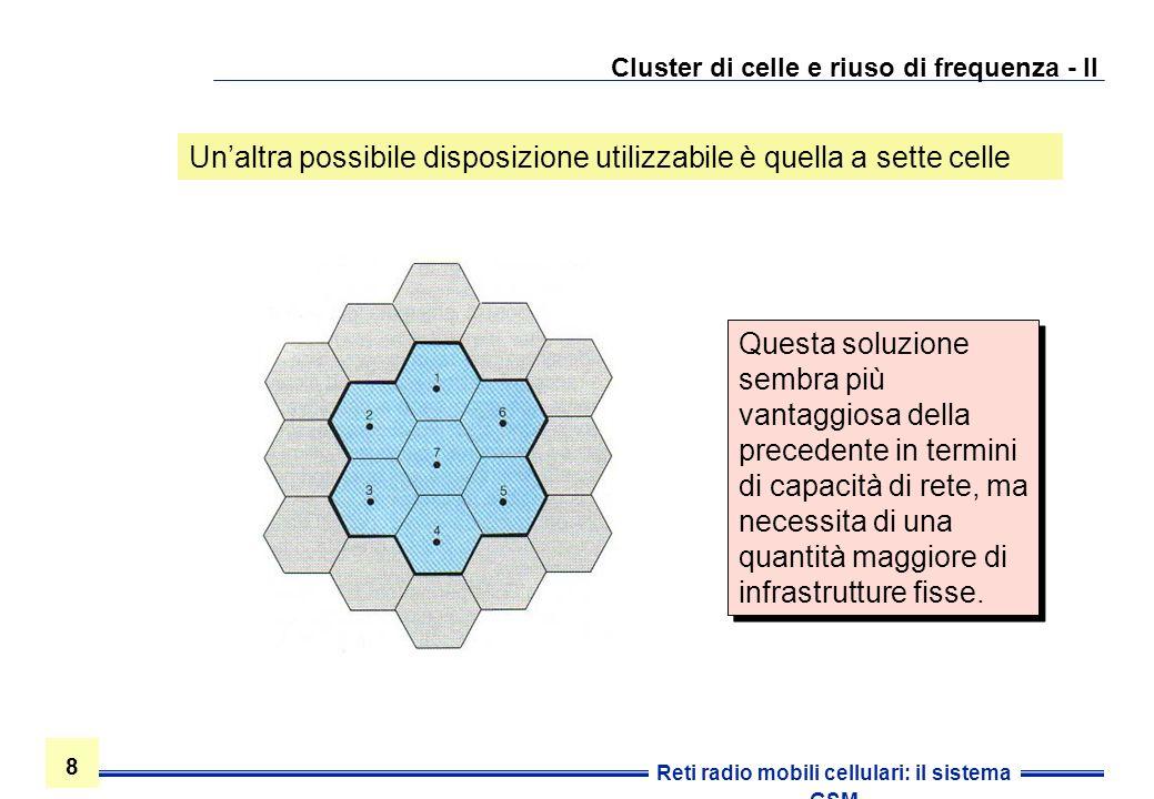 Cluster di celle e riuso di frequenza - II