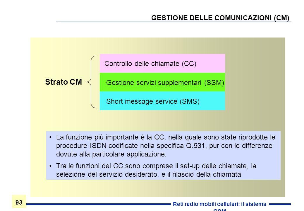 GESTIONE DELLE COMUNICAZIONI (CM)
