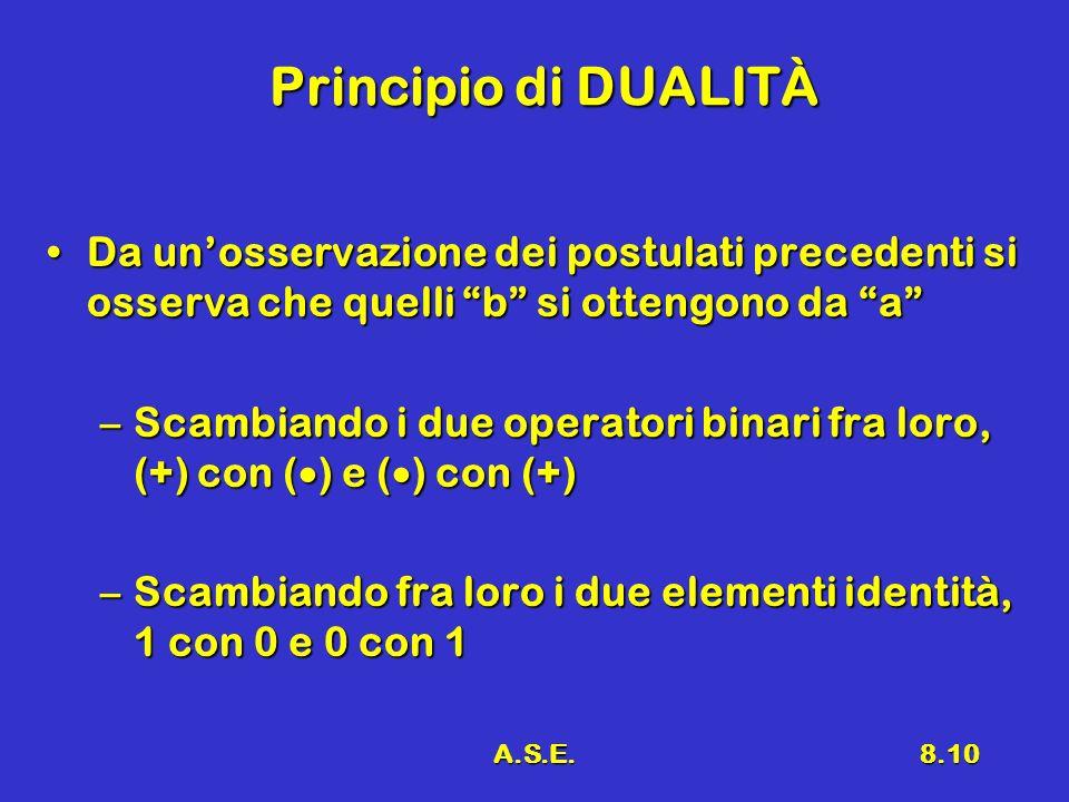Principio di DUALITÀ Da un'osservazione dei postulati precedenti si osserva che quelli b si ottengono da a
