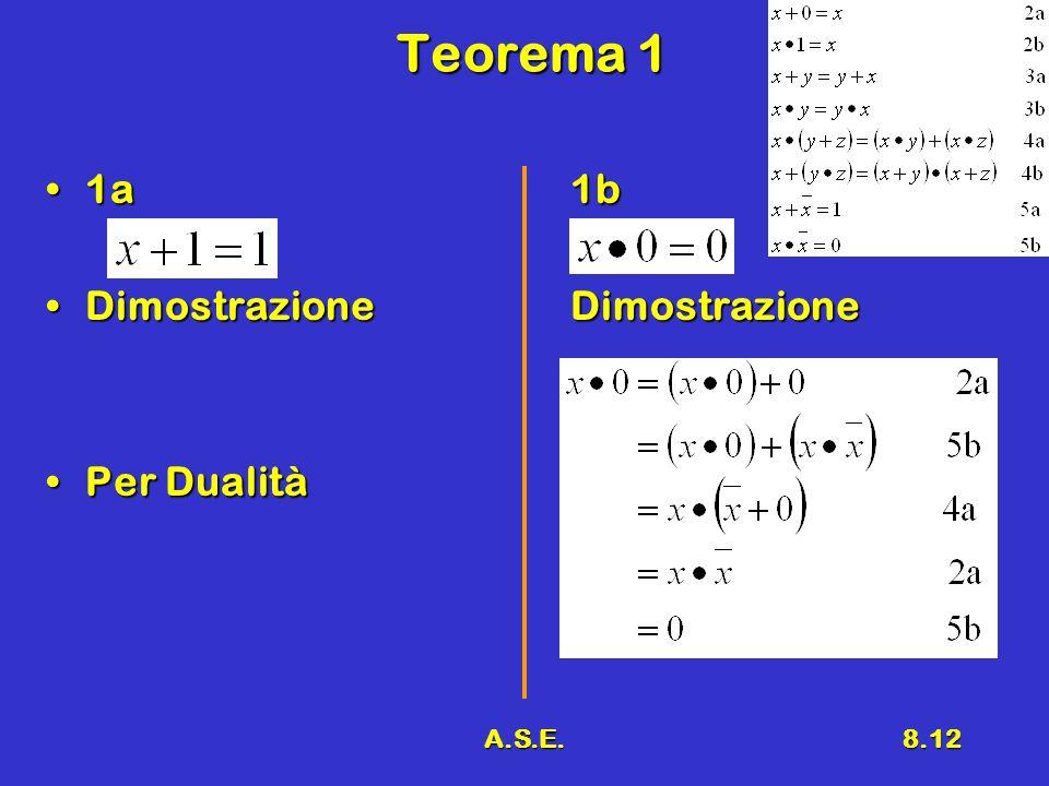 Teorema 1 1a 1b Dimostrazione Dimostrazione Per Dualità A.S.E.