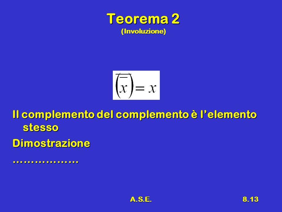 Teorema 2 (Involuzione)