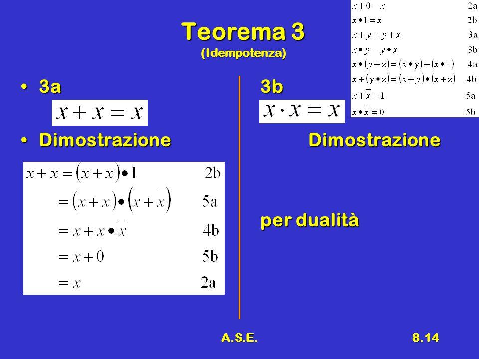 Teorema 3 (Idempotenza)