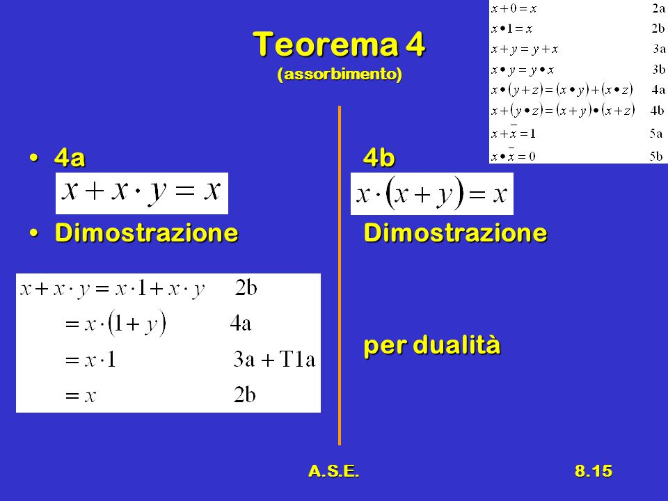 Teorema 4 (assorbimento)