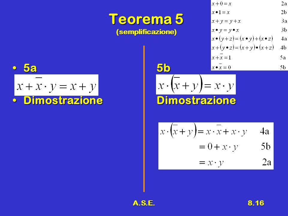 Teorema 5 (semplificazione)