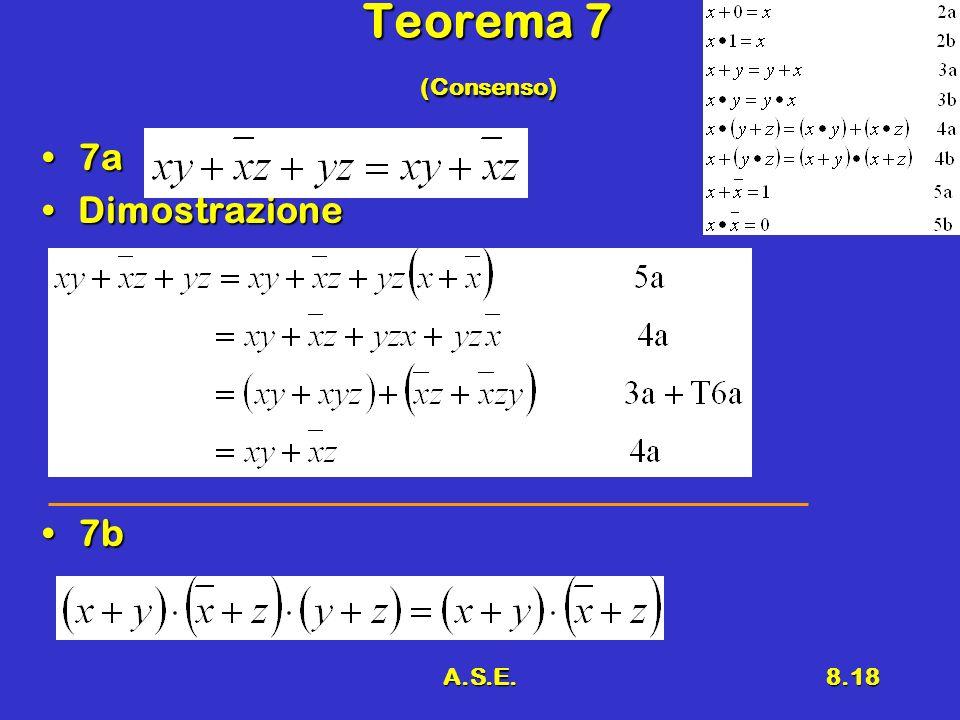 Teorema 7 (Consenso) 7a Dimostrazione 7b A.S.E.