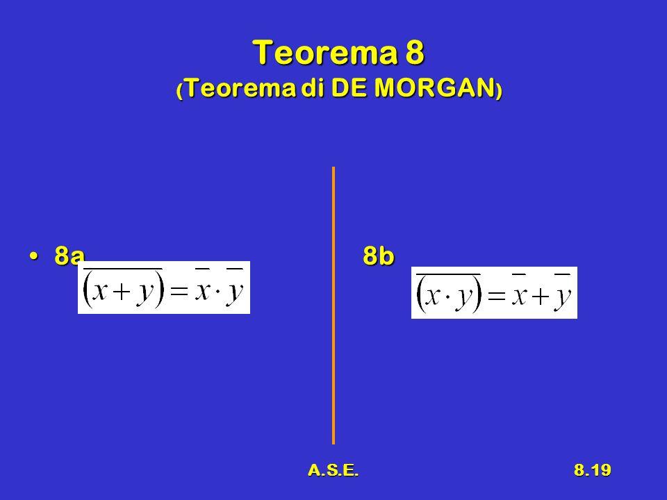 Teorema 8 (Teorema di DE MORGAN)