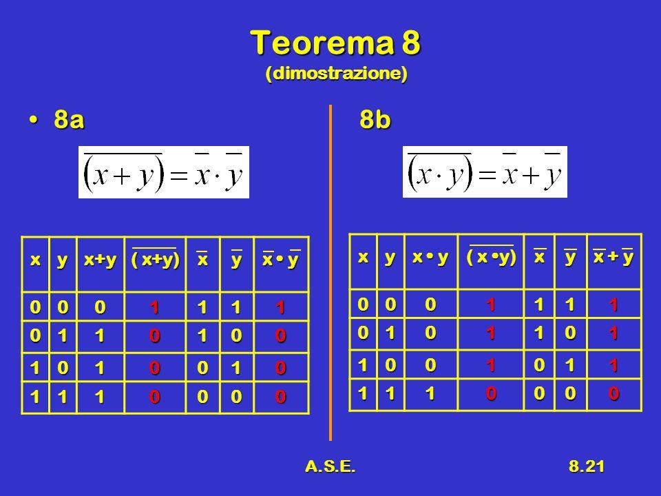 Teorema 8 (dimostrazione)