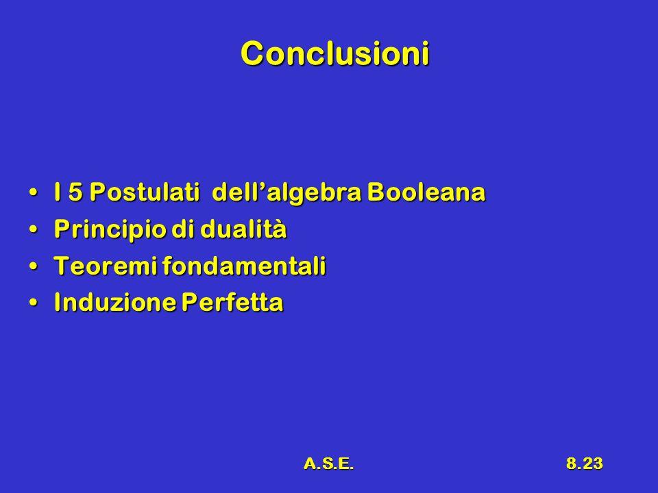 Conclusioni I 5 Postulati dell'algebra Booleana Principio di dualità