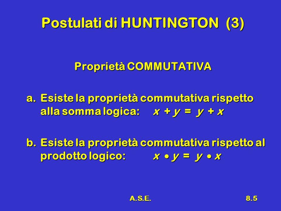 Postulati di HUNTINGTON (3)