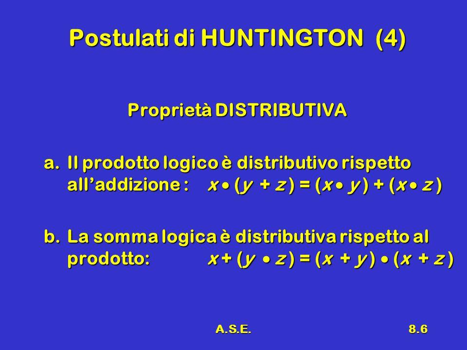 Postulati di HUNTINGTON (4)