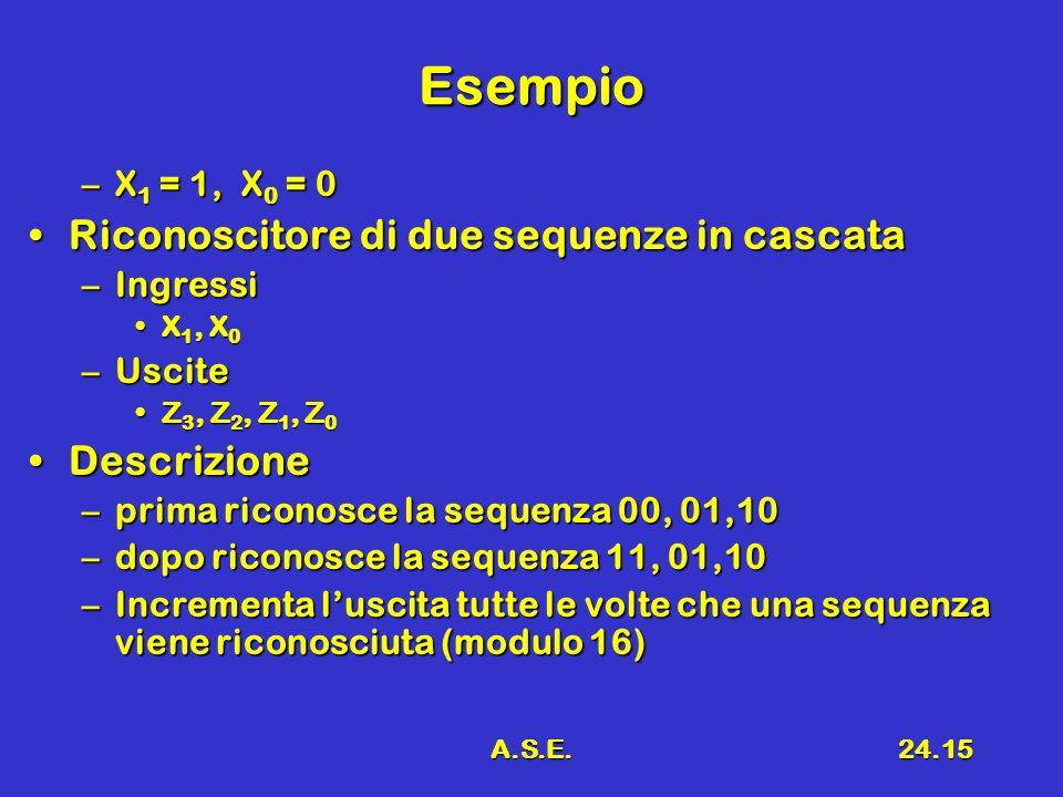 Esempio Riconoscitore di due sequenze in cascata Descrizione