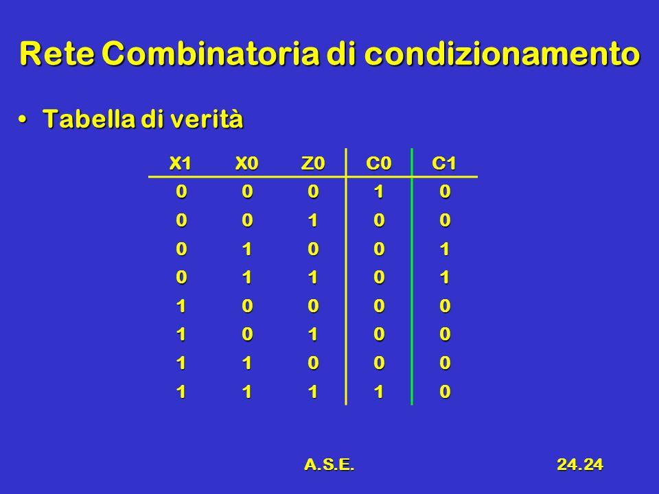 Rete Combinatoria di condizionamento