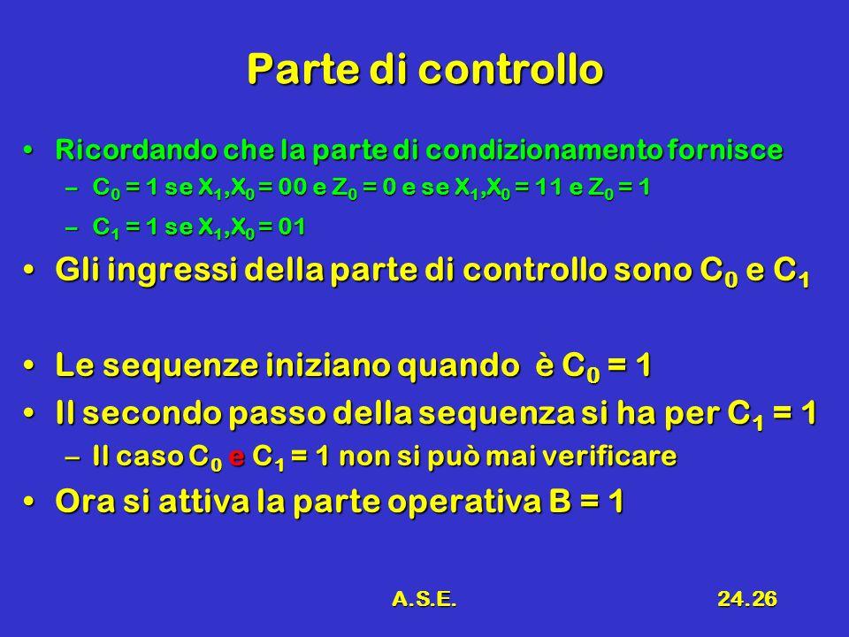 Parte di controllo Gli ingressi della parte di controllo sono C0 e C1
