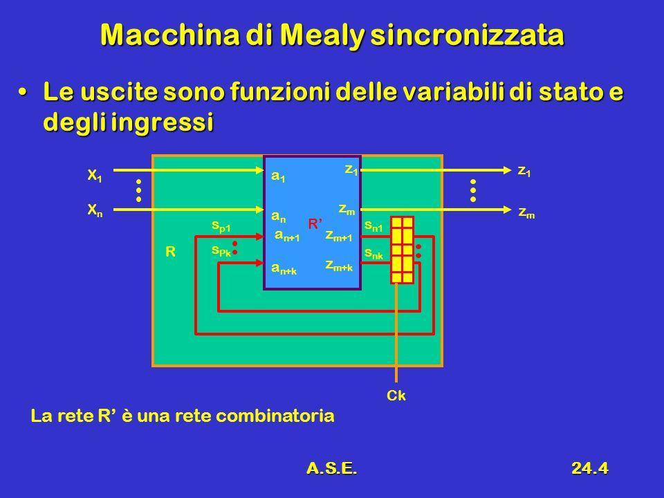 Macchina di Mealy sincronizzata