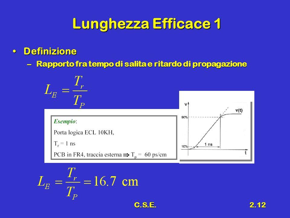 Lunghezza Efficace 1 Definizione