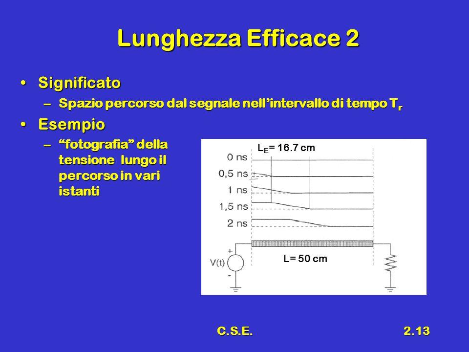 Lunghezza Efficace 2 Significato Esempio