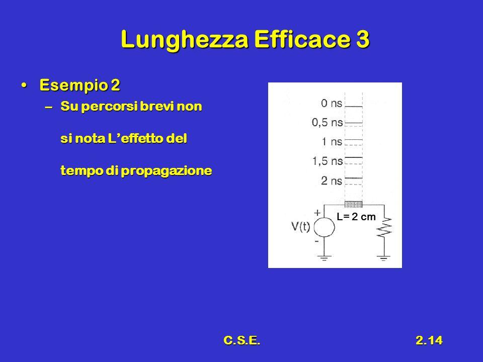 Lunghezza Efficace 3 Esempio 2