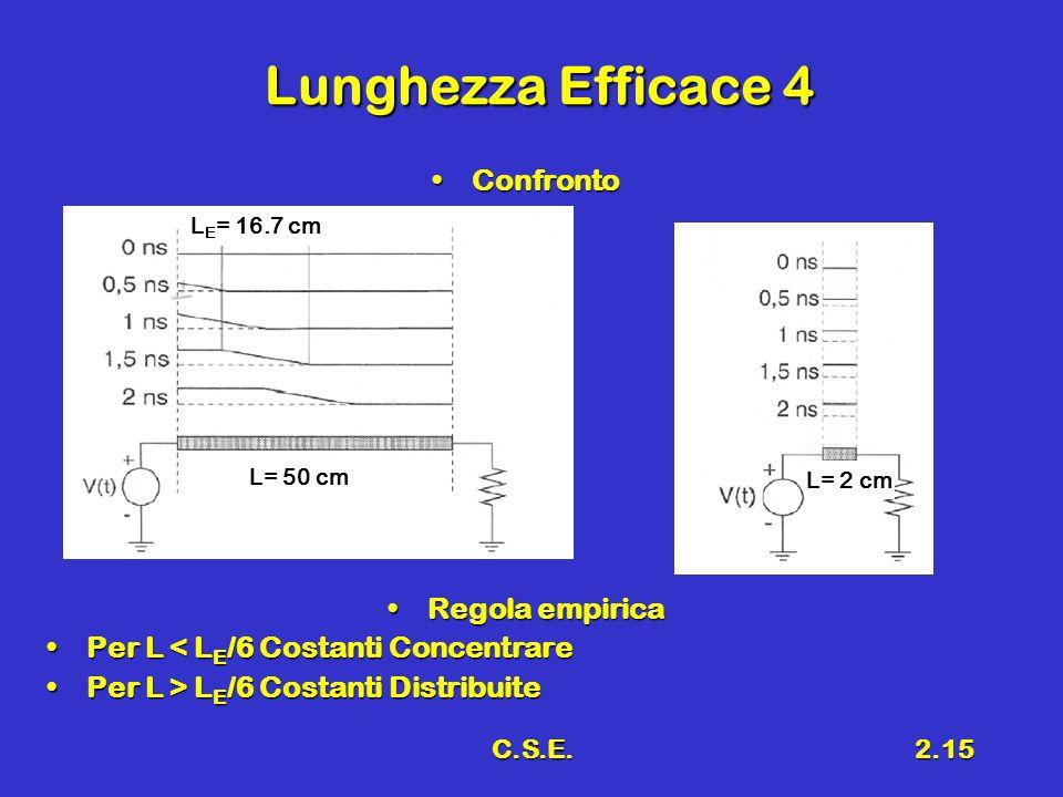 Lunghezza Efficace 4 Confronto Regola empirica