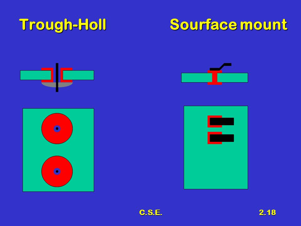 Trough-Holl Sourface mount