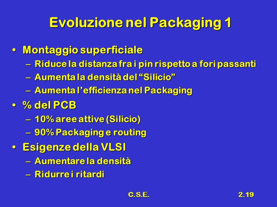 Evoluzione nel Packaging 1