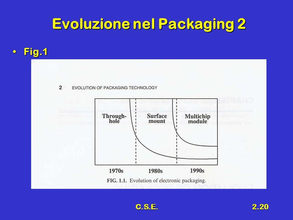 Evoluzione nel Packaging 2