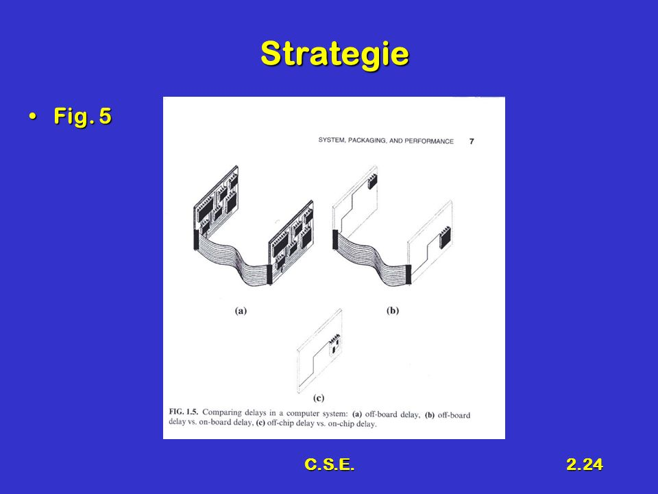 Strategie Fig. 5 C.S.E.