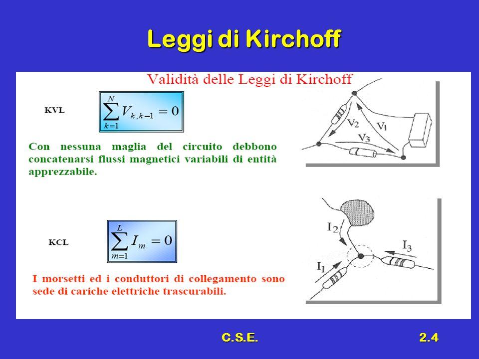 Leggi di Kirchoff C.S.E.