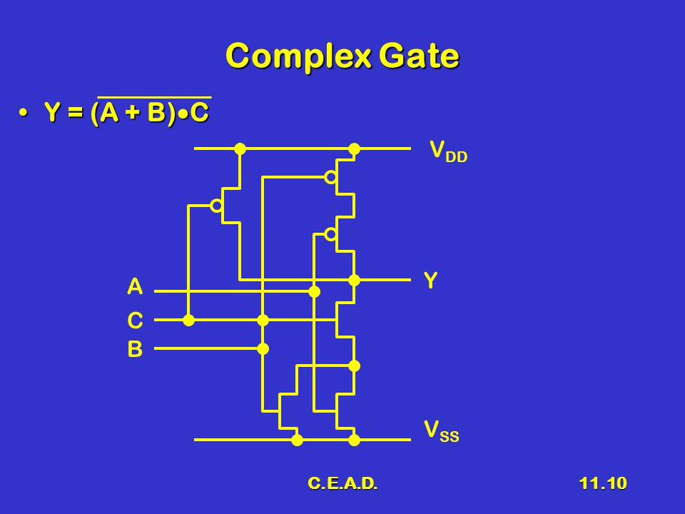 Complex Gate Y = (A + B)C VDD Y A C B VSS C.E.A.D.