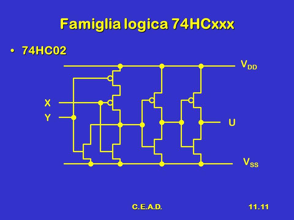 Famiglia logica 74HCxxx 74HC02 VDD X Y U VSS C.E.A.D.