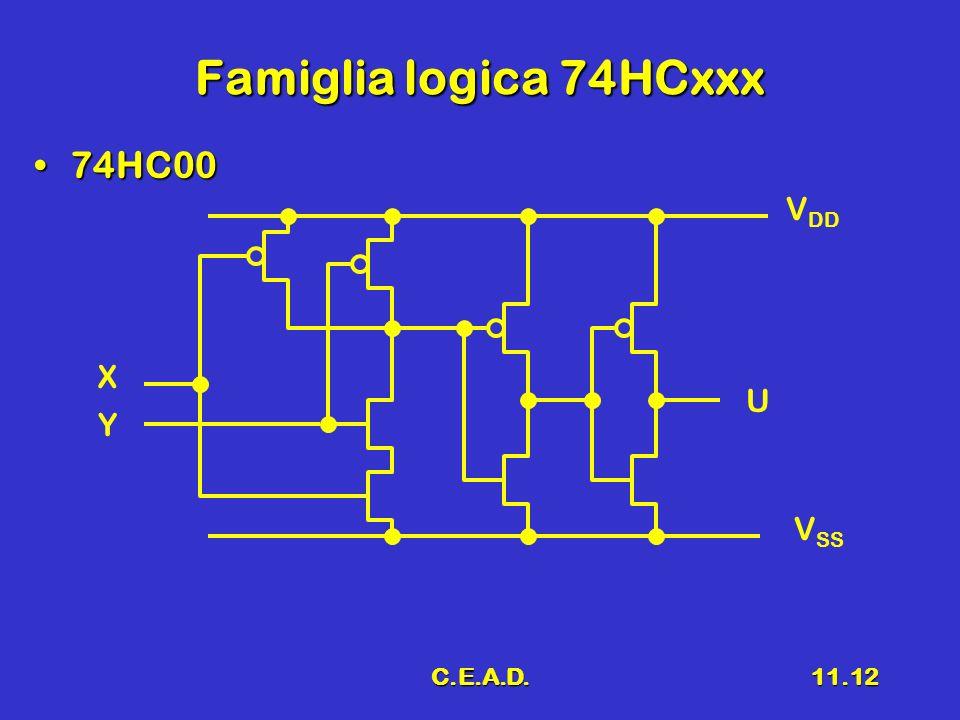 Famiglia logica 74HCxxx 74HC00 VDD X U Y VSS C.E.A.D.