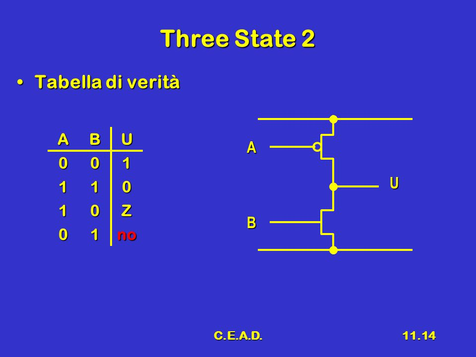 Three State 2 Tabella di verità A B U 1 Z no A U B C.E.A.D.