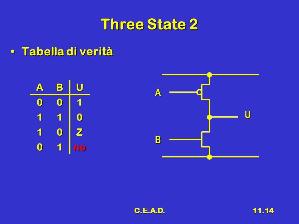 Three State 2 Tabella di verità A B U 1 Z no A U B C.E.A.D.