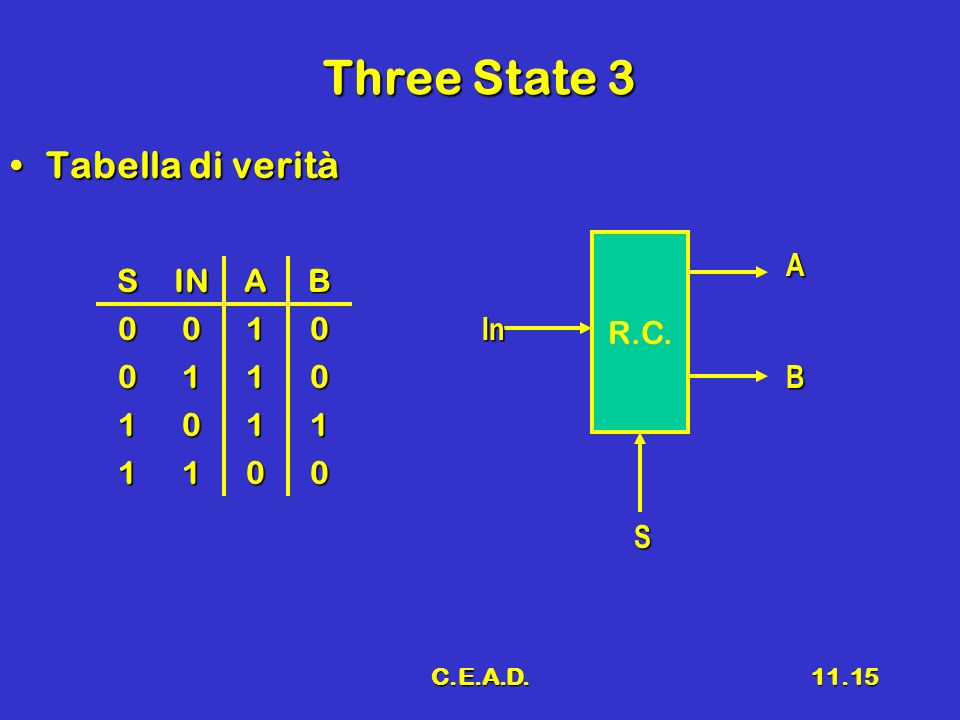 Three State 3 Tabella di verità R.C. A S IN A B 1 In B S C.E.A.D.