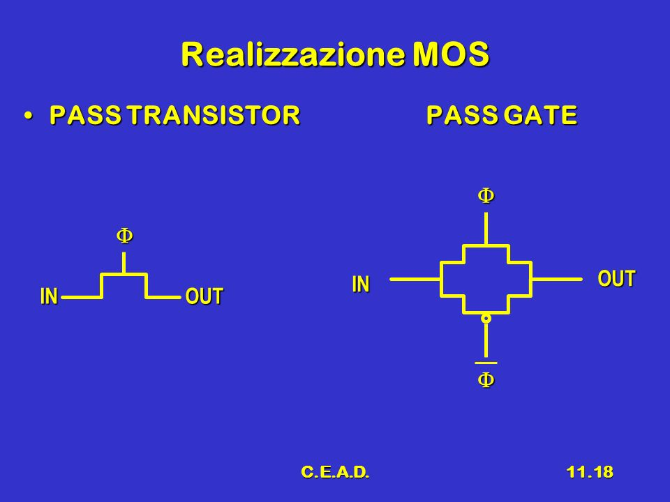 Realizzazione MOS PASS TRANSISTOR PASS GATE F F OUT IN IN OUT F