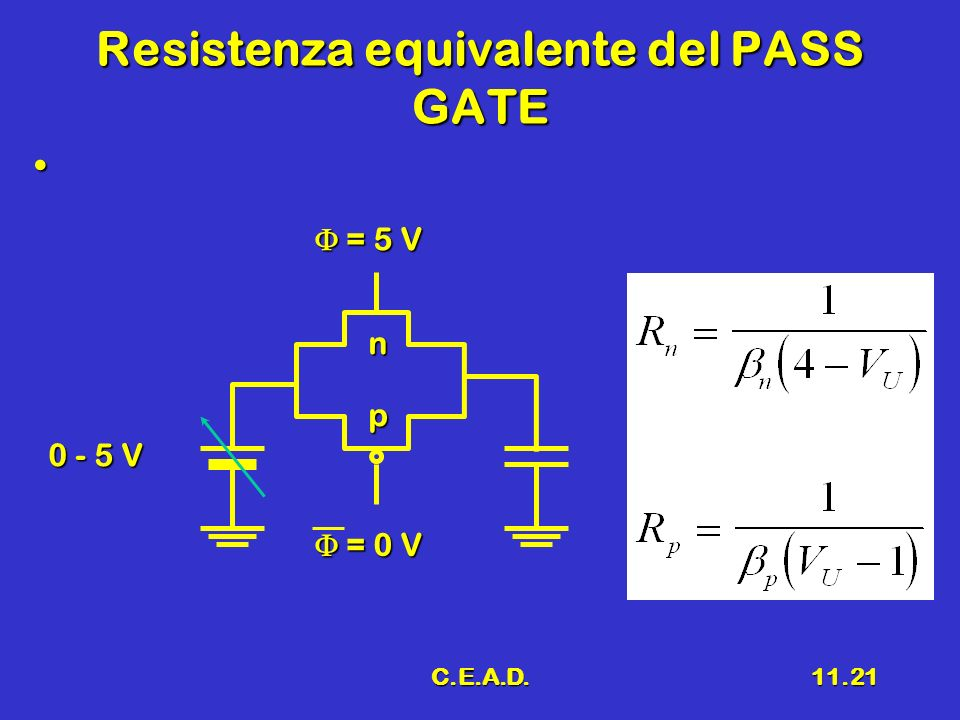 Resistenza equivalente del PASS GATE