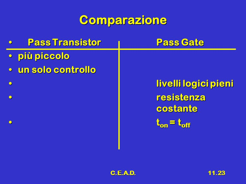 Comparazione Pass Transistor Pass Gate più piccolo un solo controllo