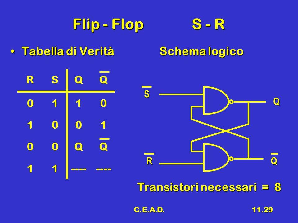 Flip - Flop S - R Tabella di Verità Schema logico