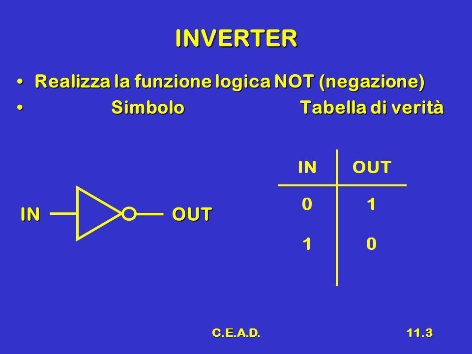 INVERTER Realizza la funzione logica NOT (negazione)