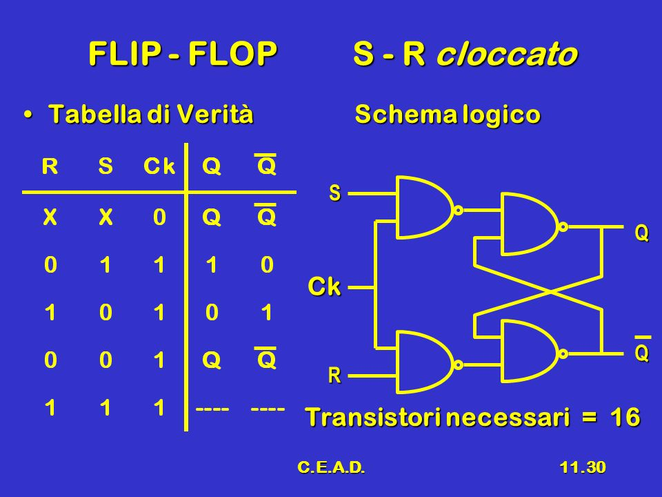 FLIP - FLOP S - R cloccato