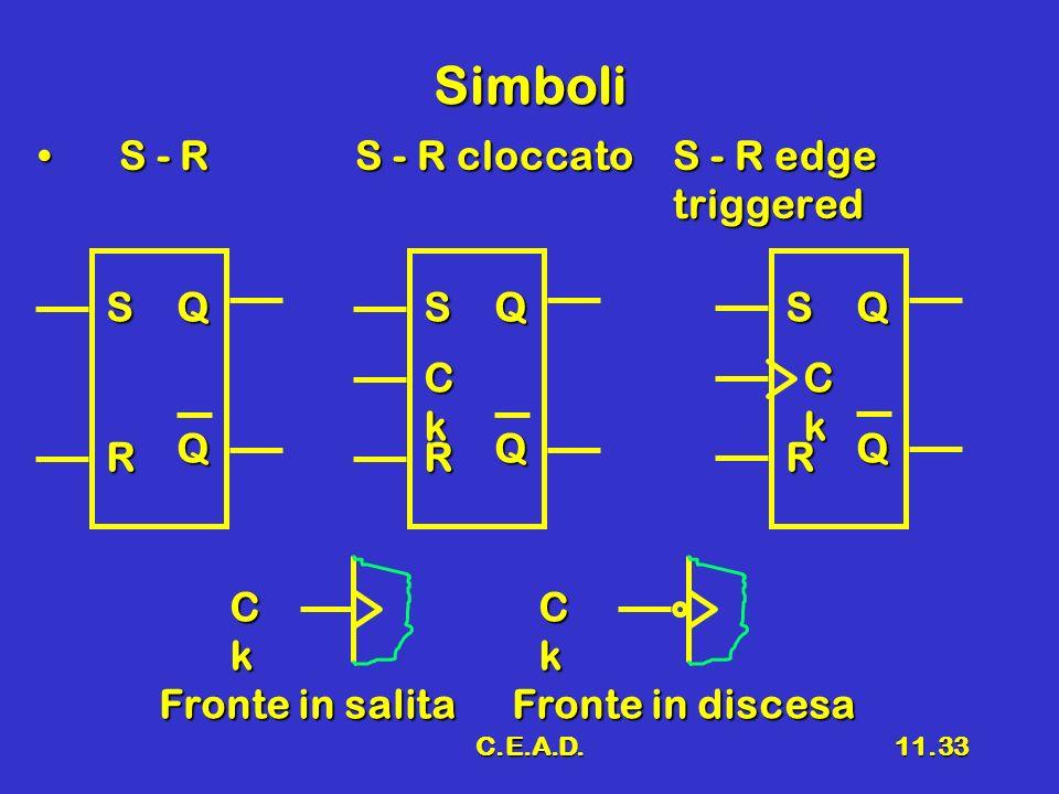 Simboli S - R S - R cloccato S - R edge triggered S Q S Q S Q Ck Ck Q