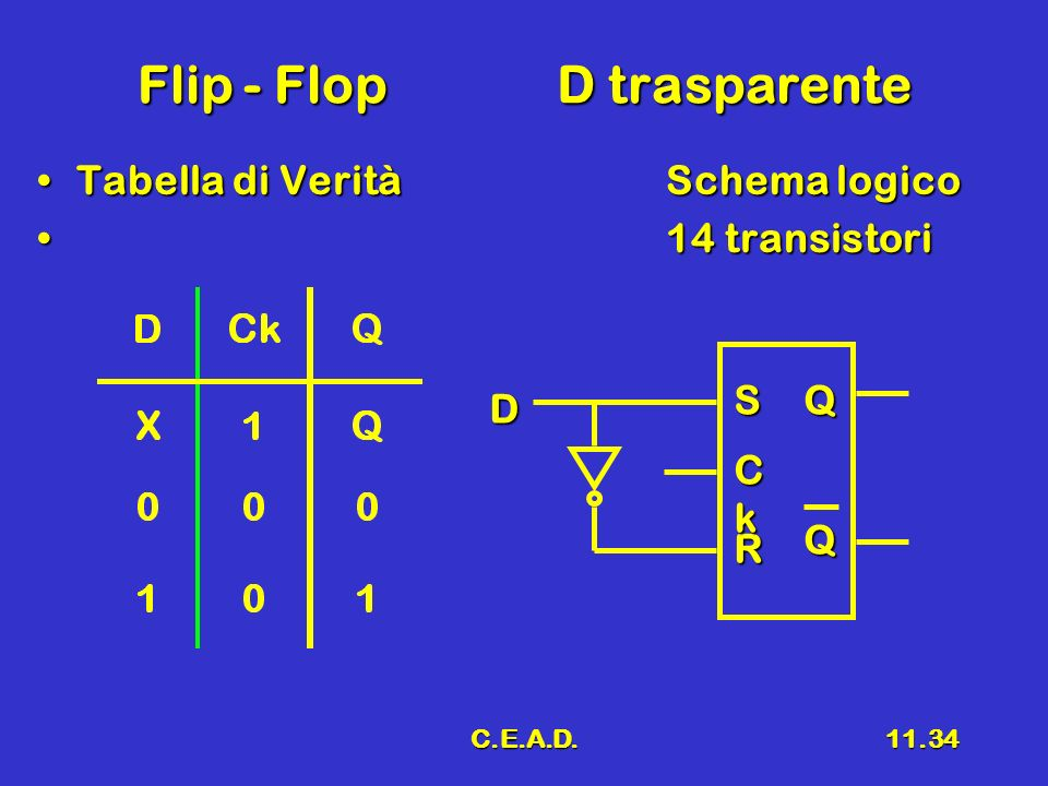 Flip - Flop D trasparente
