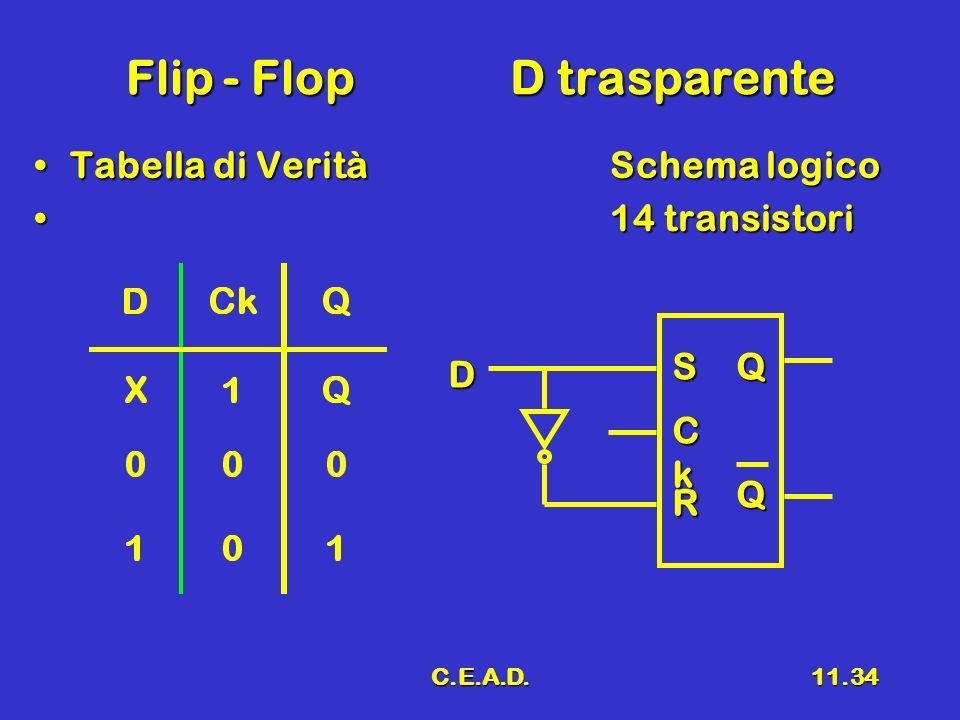 Flip - Flop D trasparente