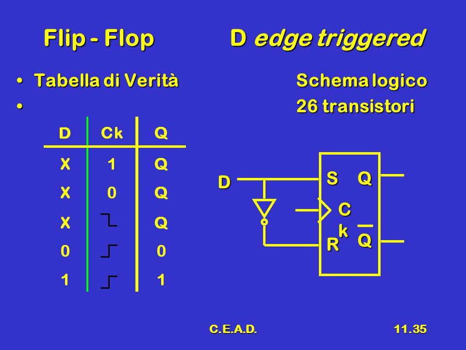 Flip - Flop D edge triggered