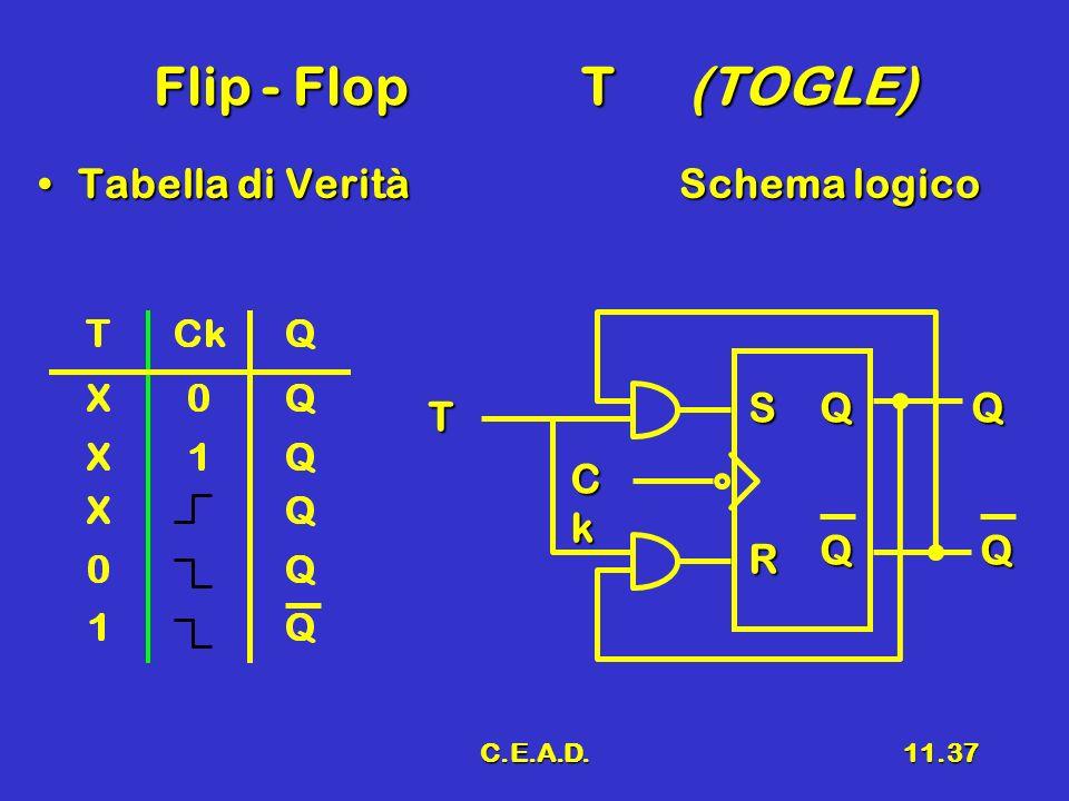 Flip - Flop T (TOGLE) Tabella di Verità Schema logico S Q Q T Ck Q Q R
