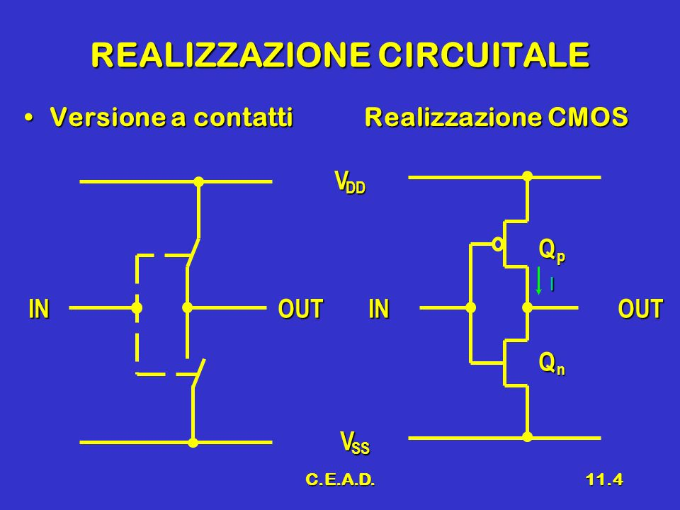 REALIZZAZIONE CIRCUITALE