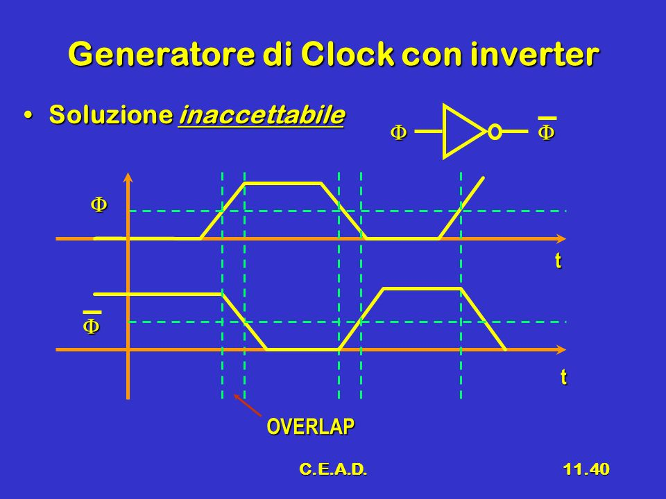 Generatore di Clock con inverter