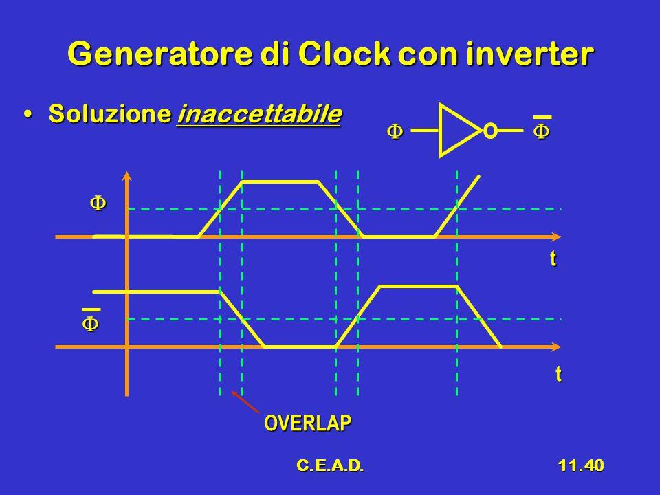 Generatore di Clock con inverter